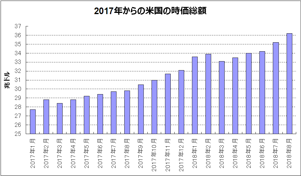 f:id:yukimatu-tousi:20180922220826p:plain