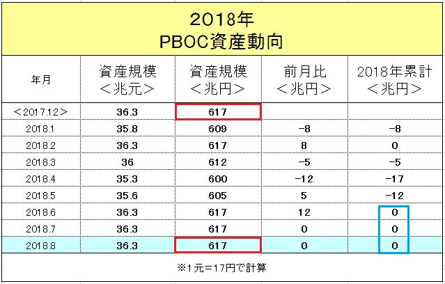 f:id:yukimatu-tousi:20180923201034p:plain