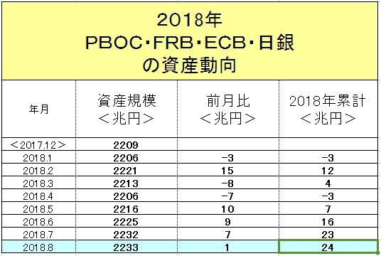 f:id:yukimatu-tousi:20180923201336p:plain