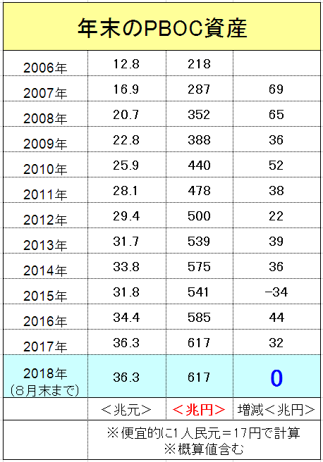 f:id:yukimatu-tousi:20180923202302p:plain