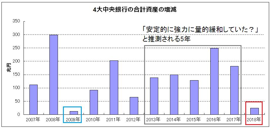 f:id:yukimatu-tousi:20180923220836p:plain