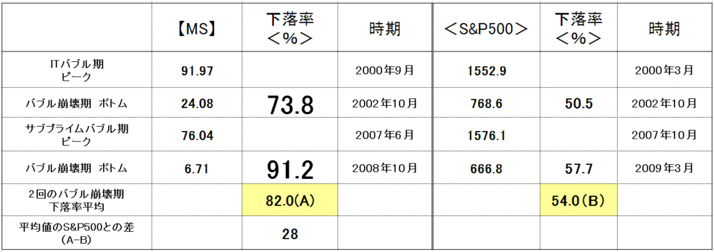 f:id:yukimatu-tousi:20180927221915p:plain