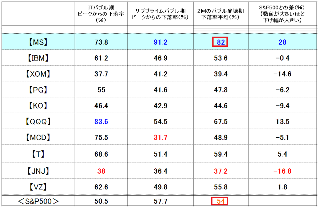f:id:yukimatu-tousi:20180927222557p:plain