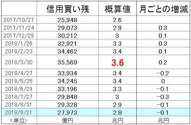 f:id:yukimatu-tousi:20180928163228p:plain