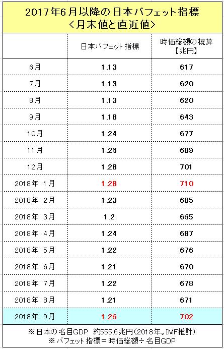 f:id:yukimatu-tousi:20180928201458p:plain