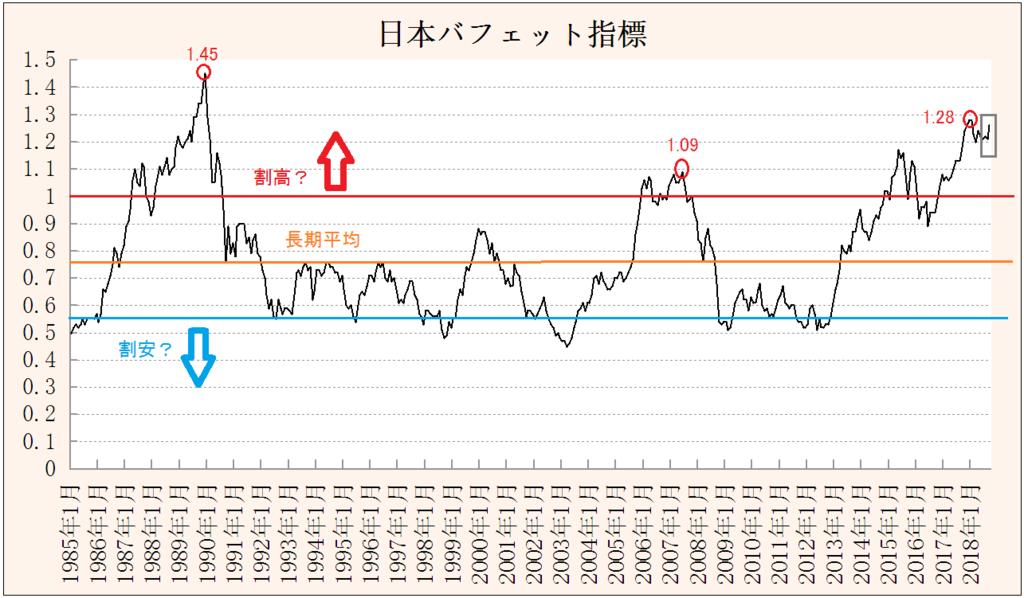 f:id:yukimatu-tousi:20180928202006p:plain