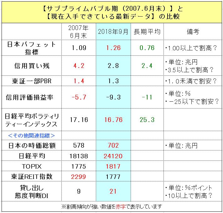f:id:yukimatu-tousi:20180928224813p:plain