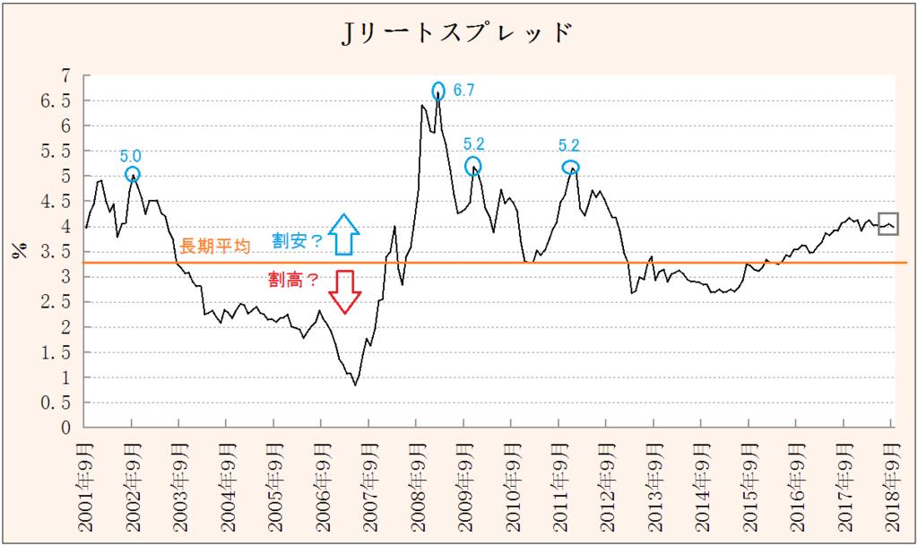 f:id:yukimatu-tousi:20180930220253p:plain