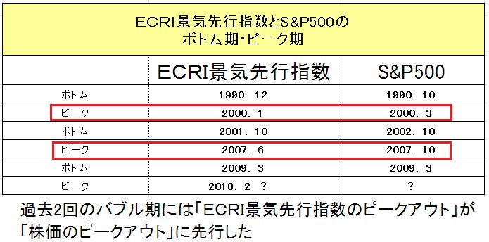 f:id:yukimatu-tousi:20181002150647p:plain