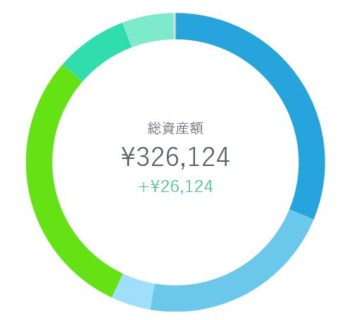 f:id:yukimatu-tousi:20181003222342p:plain