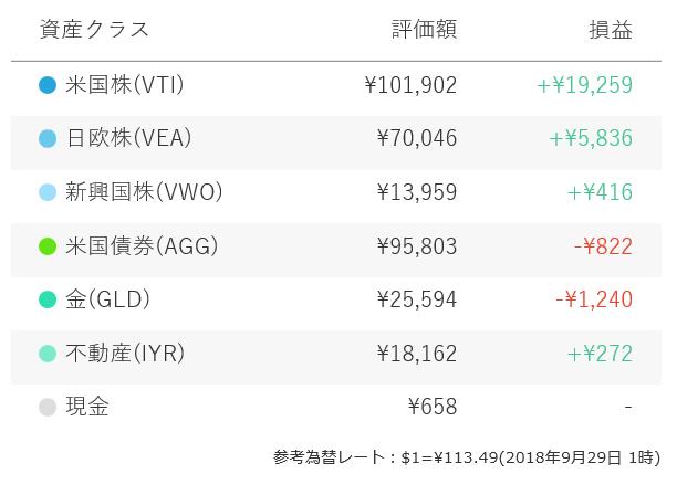 f:id:yukimatu-tousi:20181003222438p:plain