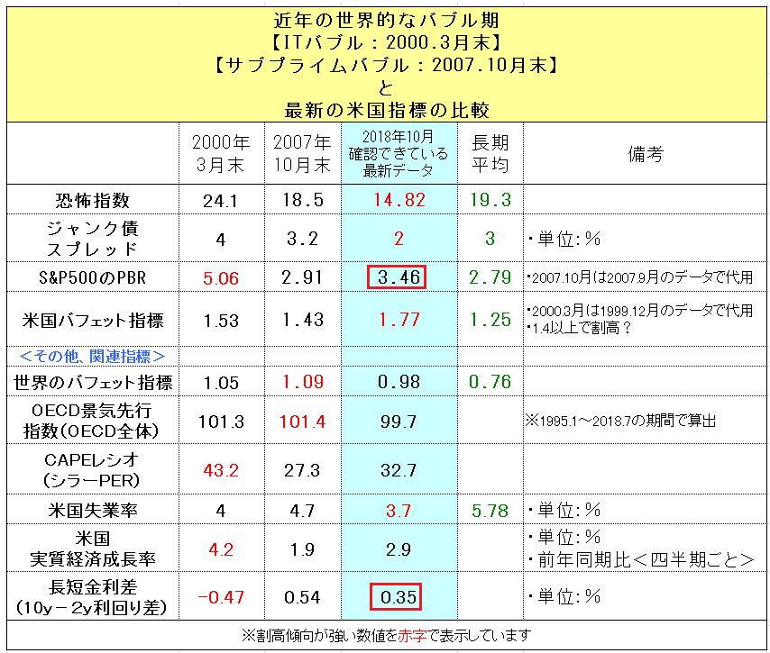 f:id:yukimatu-tousi:20181006171818p:plain
