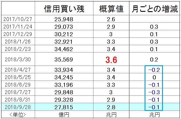 f:id:yukimatu-tousi:20181007192418p:plain