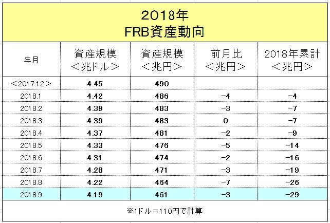 f:id:yukimatu-tousi:20181009142132p:plain