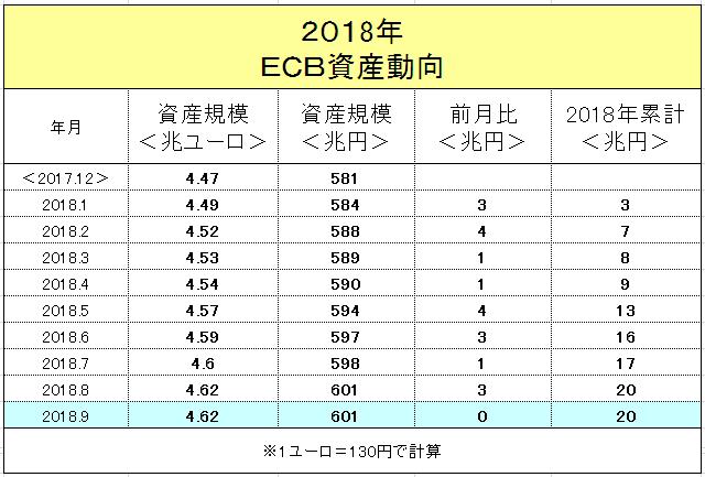 f:id:yukimatu-tousi:20181009142243p:plain