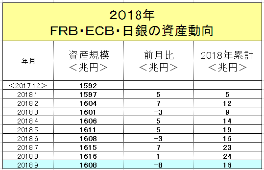f:id:yukimatu-tousi:20181009143101p:plain