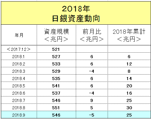 f:id:yukimatu-tousi:20181009200206p:plain