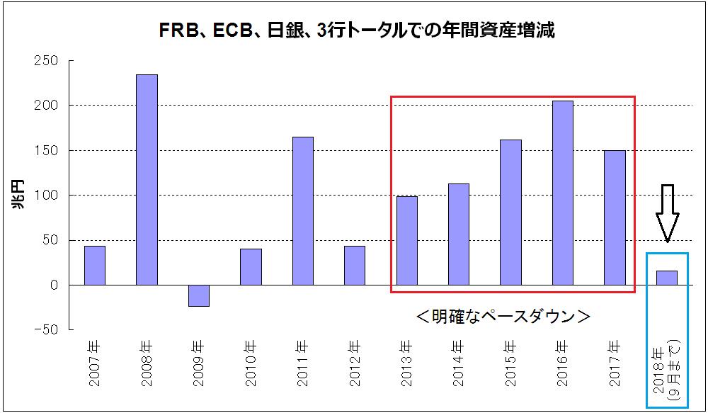f:id:yukimatu-tousi:20181009200420p:plain