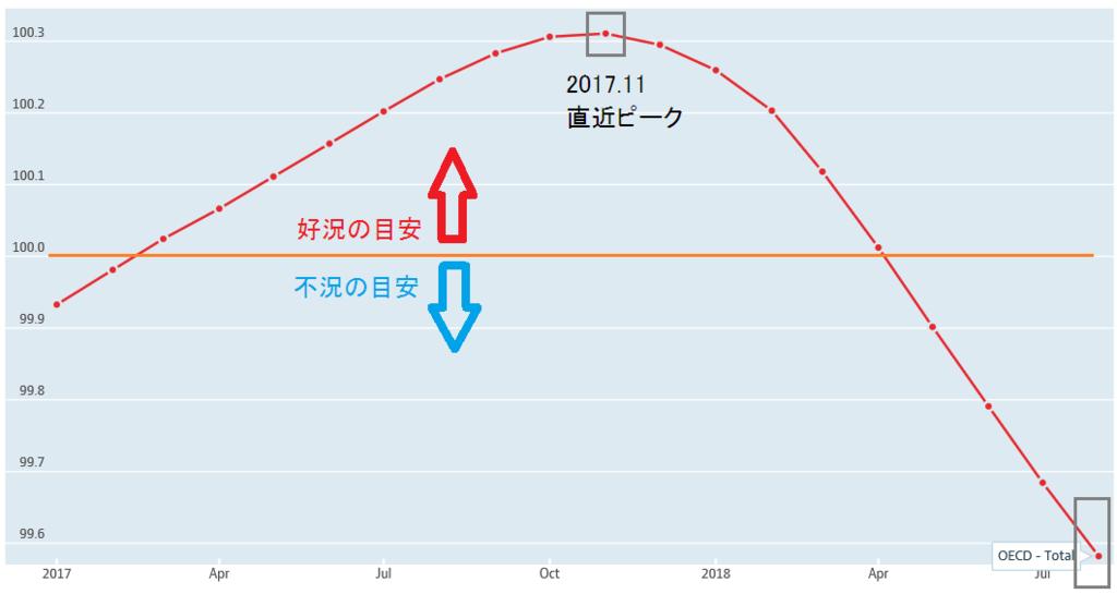 f:id:yukimatu-tousi:20181010224913p:plain