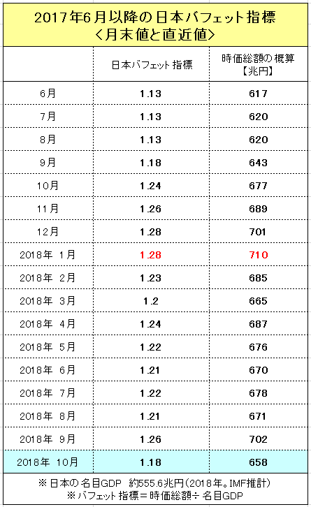 f:id:yukimatu-tousi:20181012202018p:plain