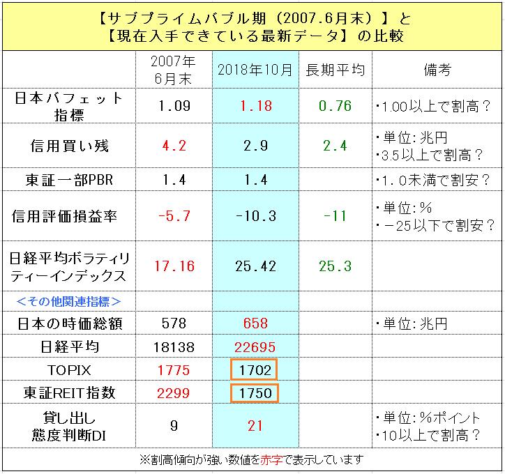 f:id:yukimatu-tousi:20181012202420p:plain