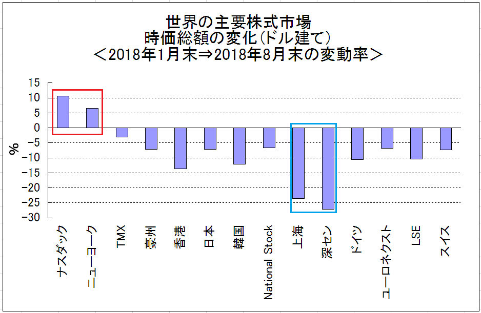 f:id:yukimatu-tousi:20181015202454p:plain