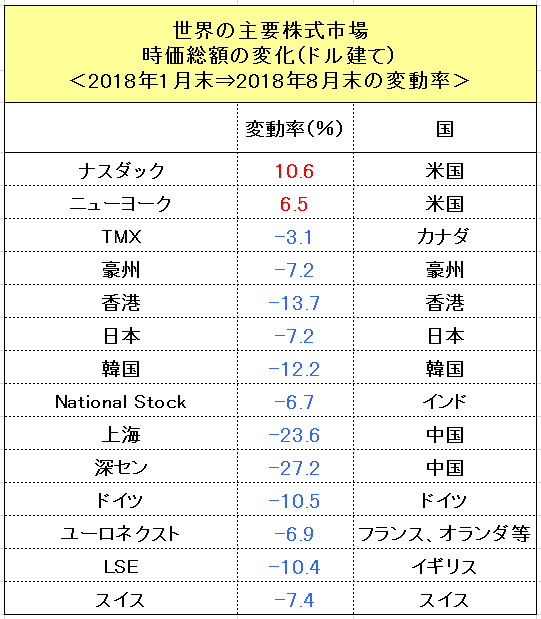 f:id:yukimatu-tousi:20181015203758p:plain