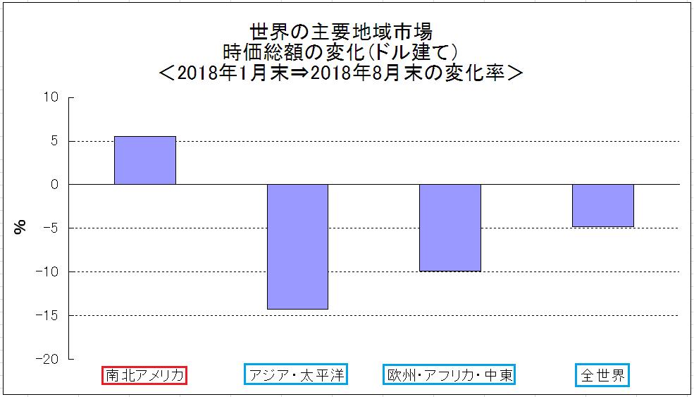 f:id:yukimatu-tousi:20181015215604p:plain