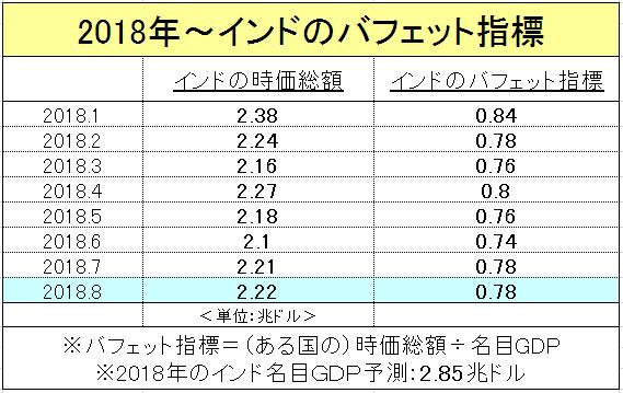 f:id:yukimatu-tousi:20181016222746p:plain