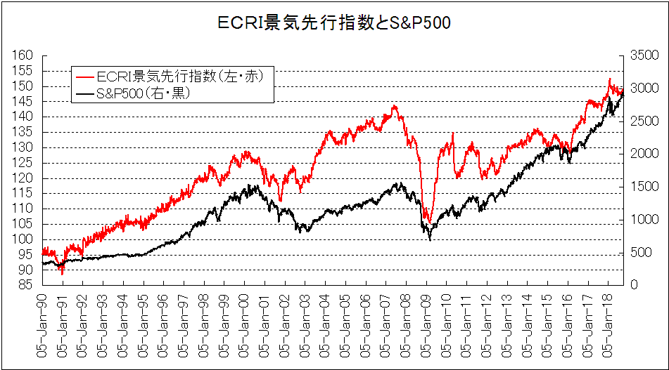 f:id:yukimatu-tousi:20181017232508p:plain