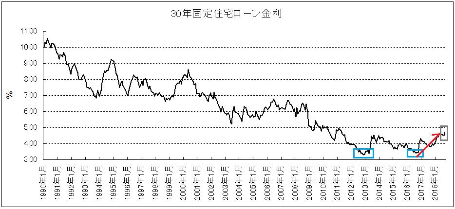 f:id:yukimatu-tousi:20181018202037p:plain