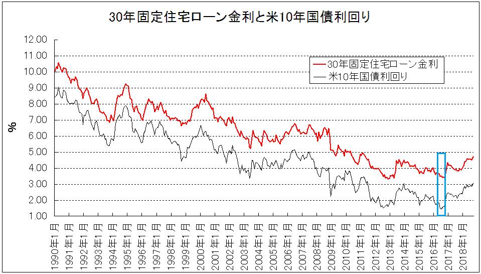 f:id:yukimatu-tousi:20181018221540p:plain