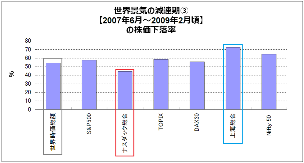 f:id:yukimatu-tousi:20181019114940p:plain