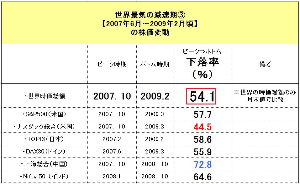 f:id:yukimatu-tousi:20181019115044p:plain