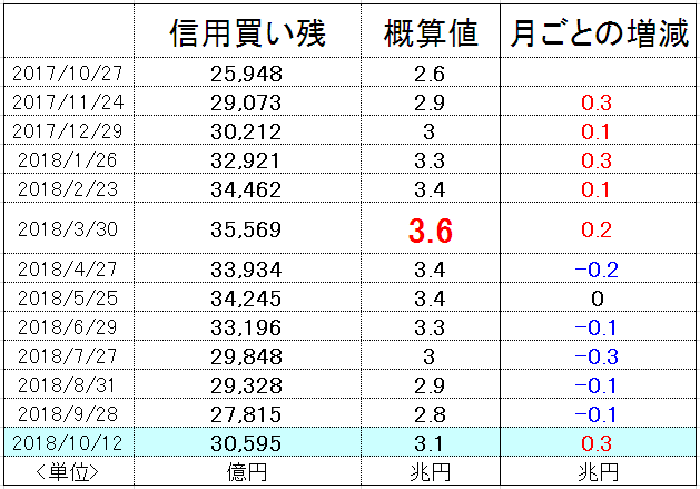 f:id:yukimatu-tousi:20181019162907p:plain
