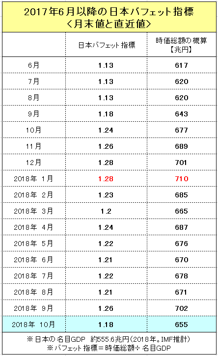 f:id:yukimatu-tousi:20181019233957p:plain