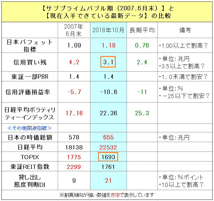 f:id:yukimatu-tousi:20181019234311p:plain