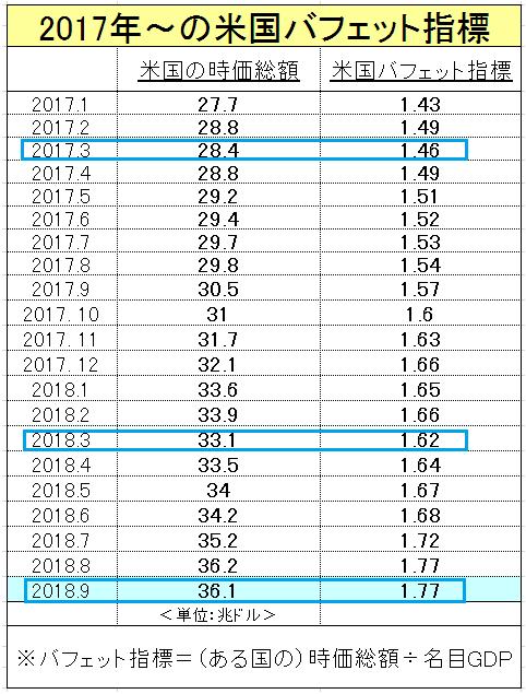 f:id:yukimatu-tousi:20181020220015p:plain
