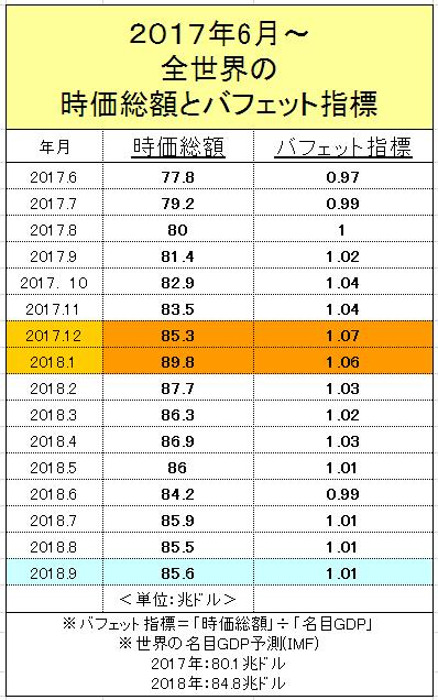 f:id:yukimatu-tousi:20181023223817p:plain