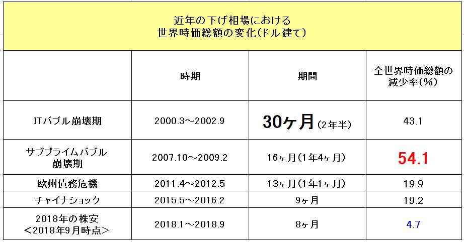 f:id:yukimatu-tousi:20181025151432p:plain
