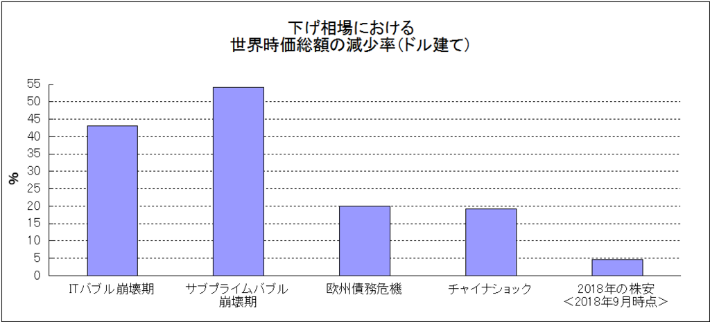 f:id:yukimatu-tousi:20181025155249p:plain