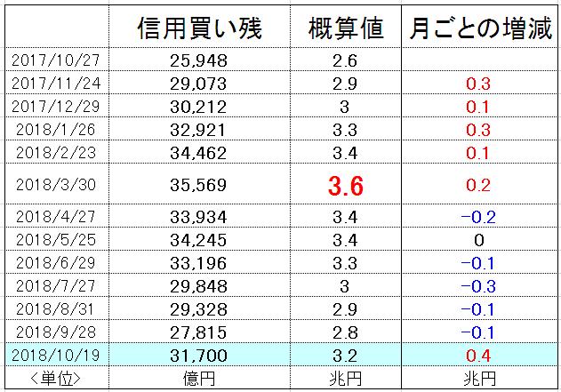 f:id:yukimatu-tousi:20181026223012p:plain