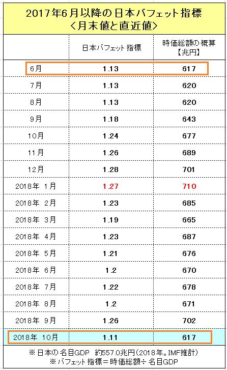 f:id:yukimatu-tousi:20181026230901p:plain