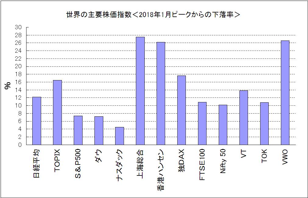 f:id:yukimatu-tousi:20181028163134p:plain