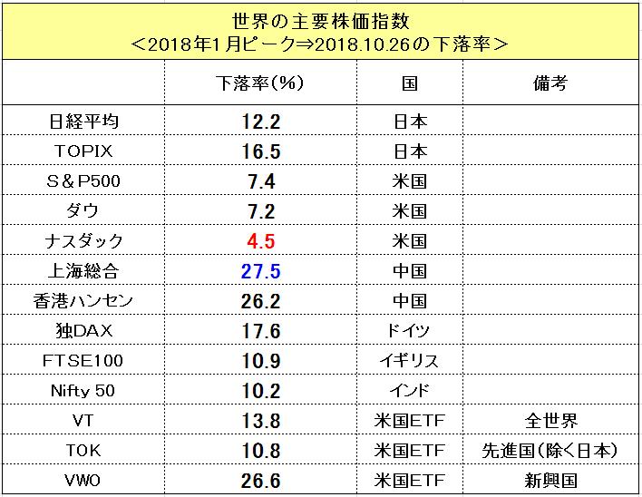 f:id:yukimatu-tousi:20181028163503p:plain