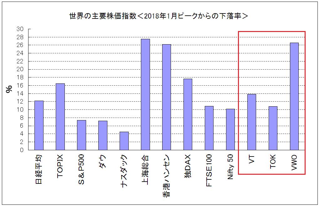f:id:yukimatu-tousi:20181028231550p:plain