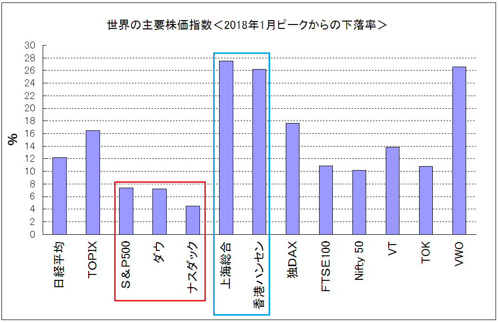 f:id:yukimatu-tousi:20181028232935p:plain
