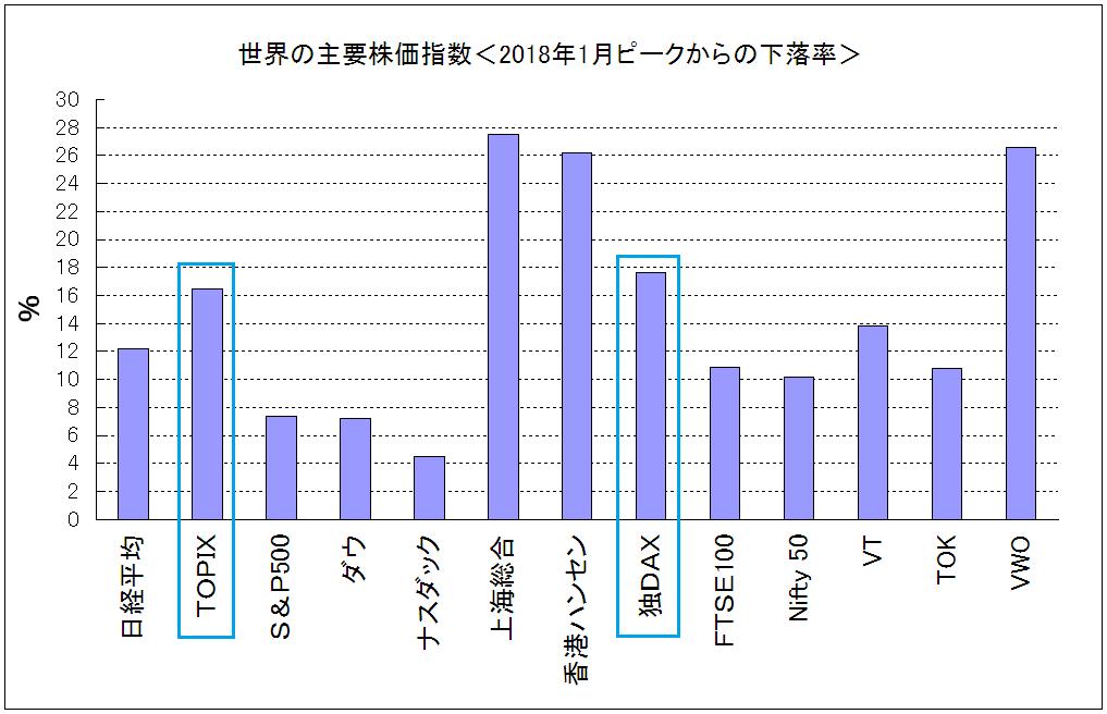 f:id:yukimatu-tousi:20181028233149p:plain