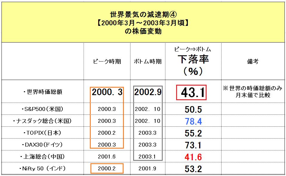 f:id:yukimatu-tousi:20181029160714p:plain
