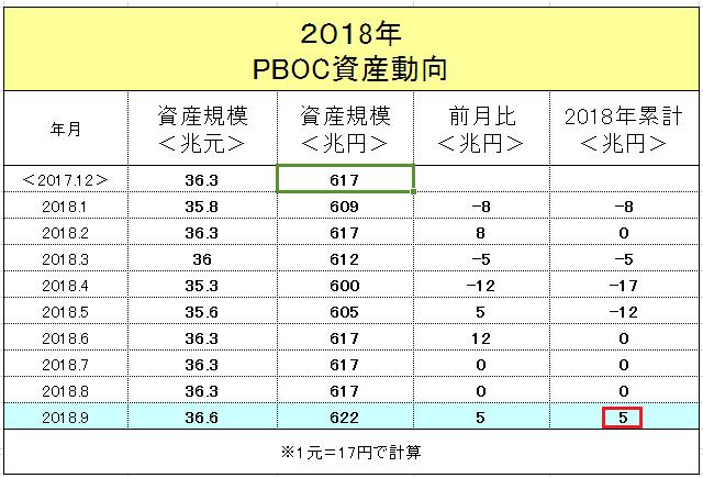 f:id:yukimatu-tousi:20181031122415p:plain